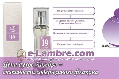 Компания Lambre Groupe International цена духов